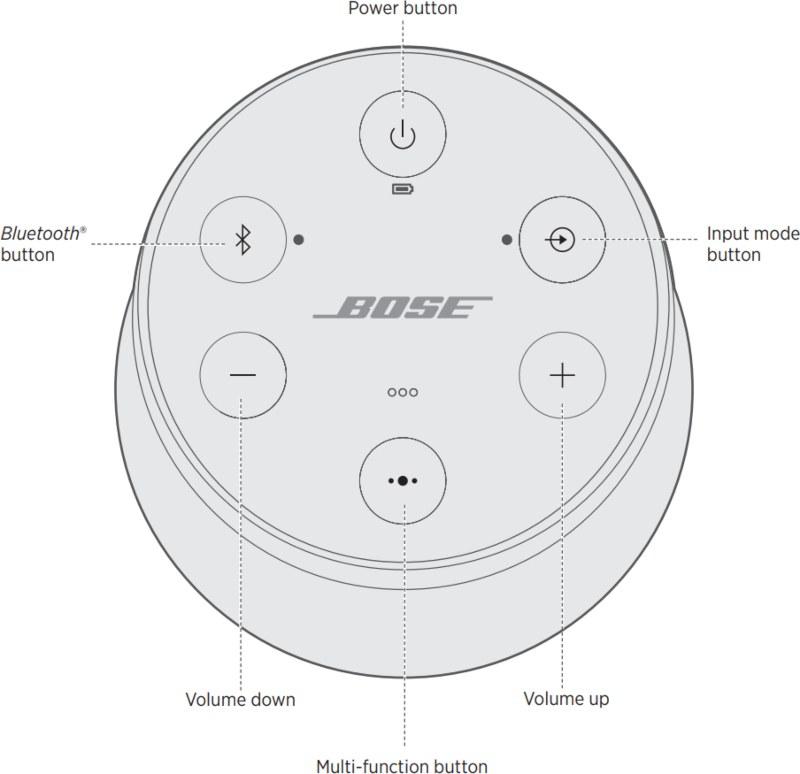 boxele bluetooth controli