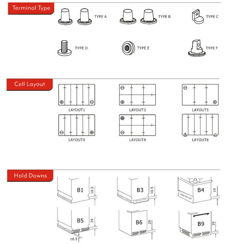 diagramm of car battery specifications