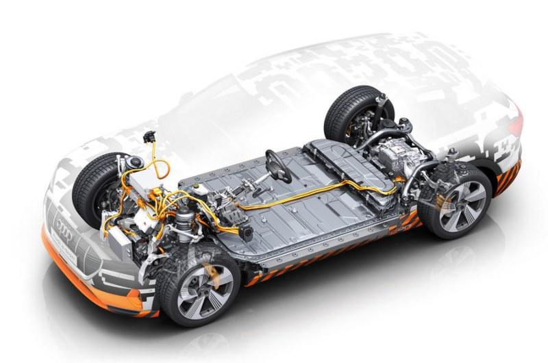 li-ion bateria auto